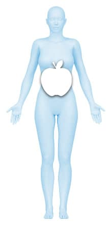 Apple Shaped Woman